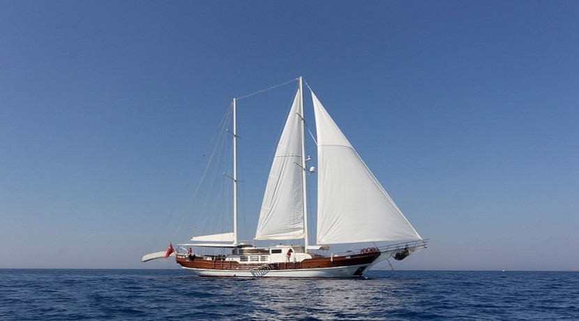 Private Gulet Charter 22